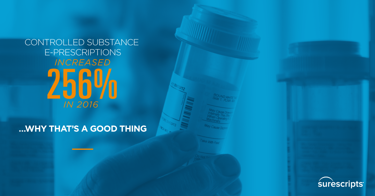 2016 National Progress Report | Controlled Substance E-Prescriptions Increaesed 256%