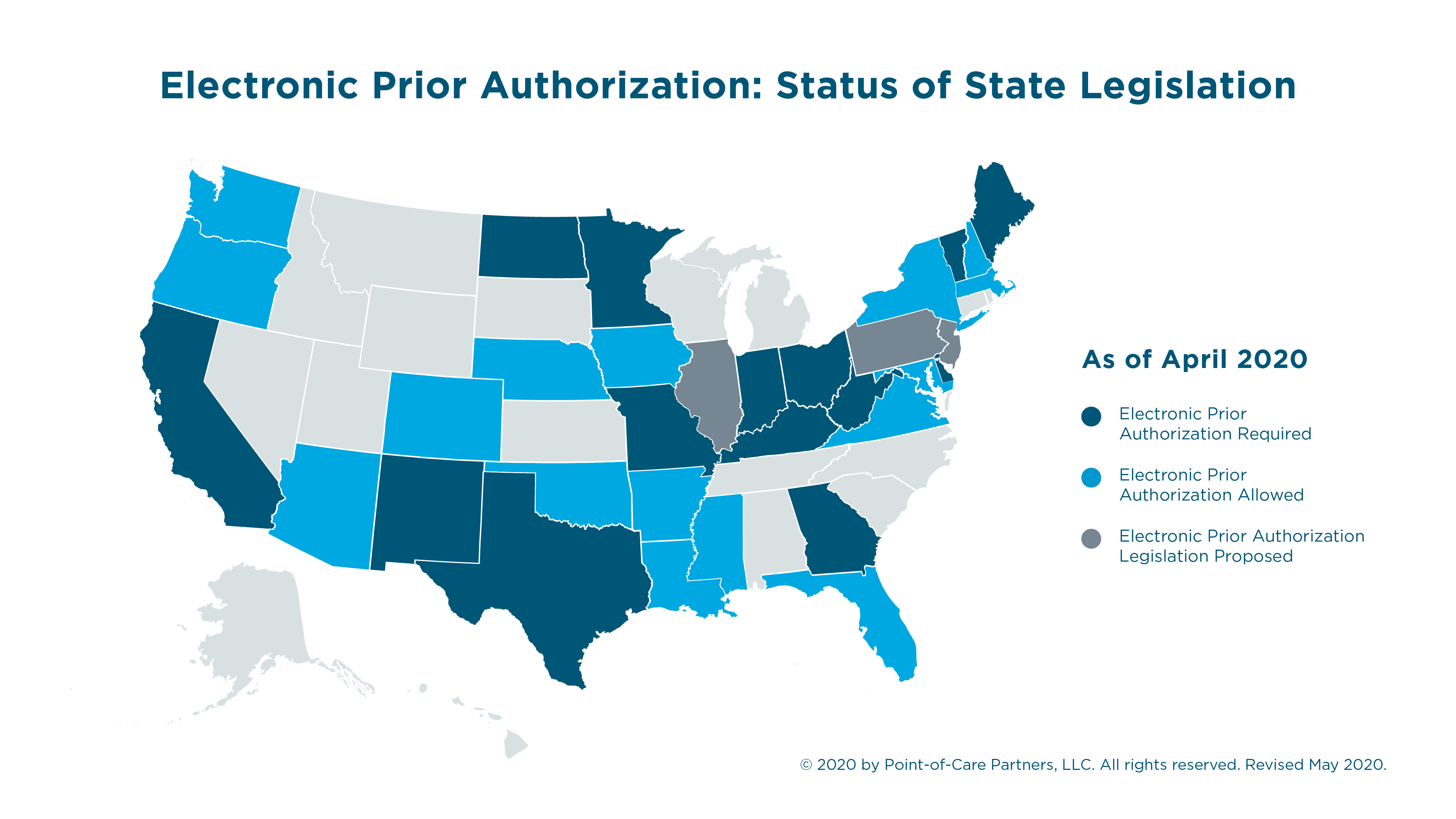 Surescripts 2020 Electronic Prior Authorization Policy Map